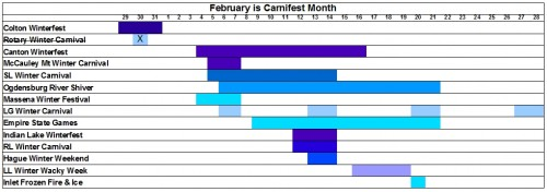 February is Carnifest Month