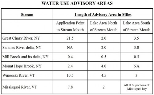 Water Use Advisory Areas